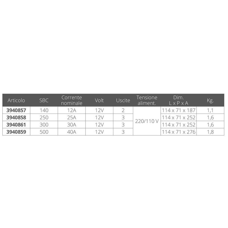 Three Pin Plug AlfaFencing