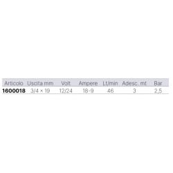 Lubricating oil nano lube 60ml wet JOES