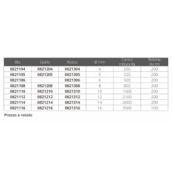 North wind dinner plates Marine Business 02